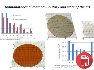 Ammonothermal method - history and state of the art presentation