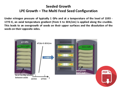 LPE Growth – The Multi Feed Seed Configuration