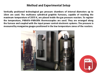 Method and Experimental Setup